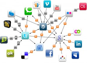 Social Network Marketing : Services